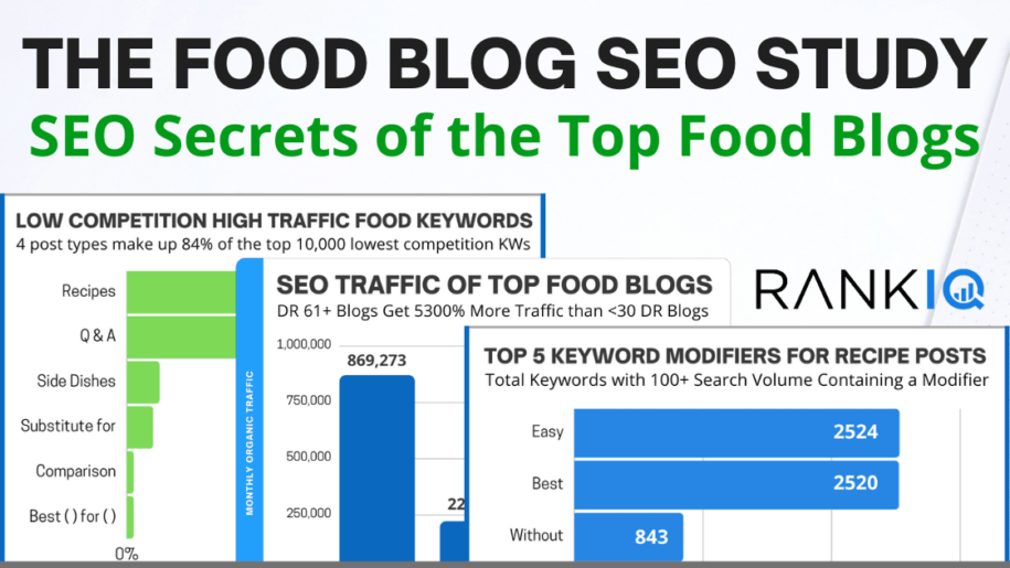 The Food Blog SEO Study